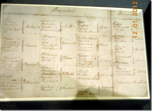 George Washington's brigades in his handwriting