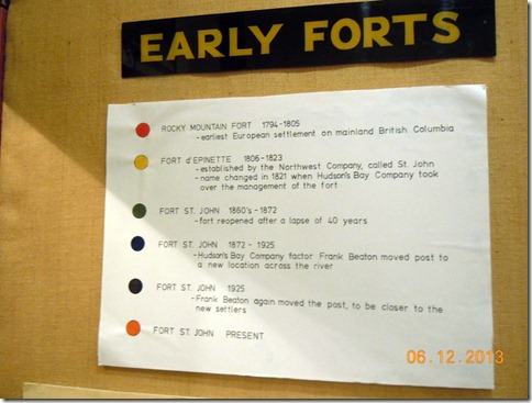Forts in Fort St. John BC